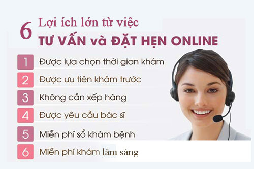 lợi ích đặt hẹn online