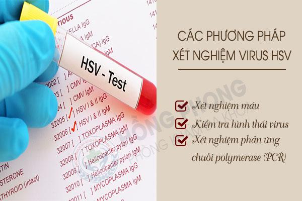 Xét nghiệm virus HSV