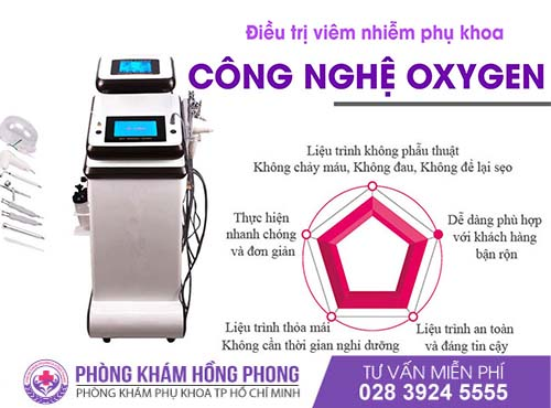 oxy gene